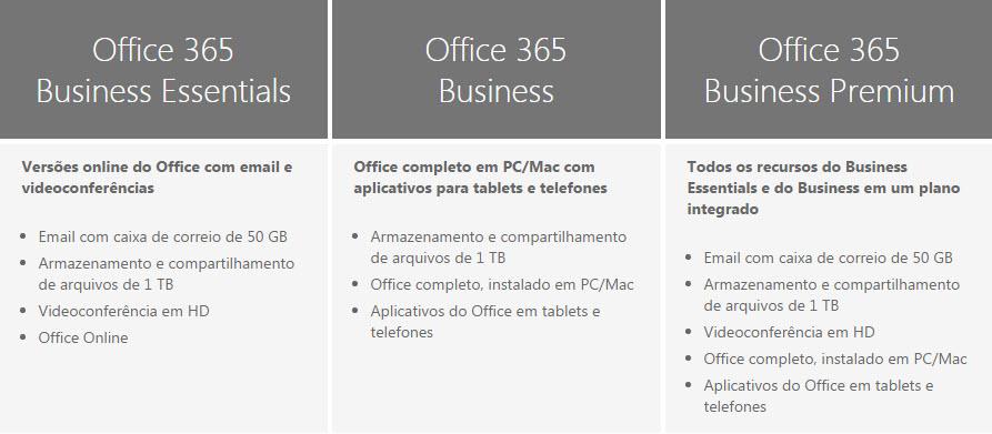 Office365-para-empresas