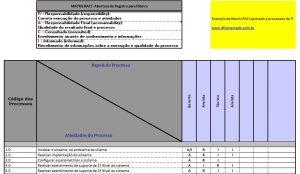 Matriz_RACI_Aplicada